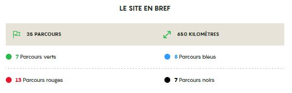 Site VTT FFC du Parc du Pilat